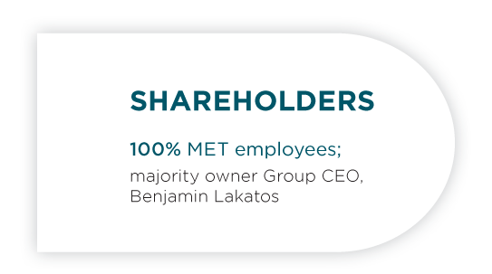 shareholder-met-employee.png